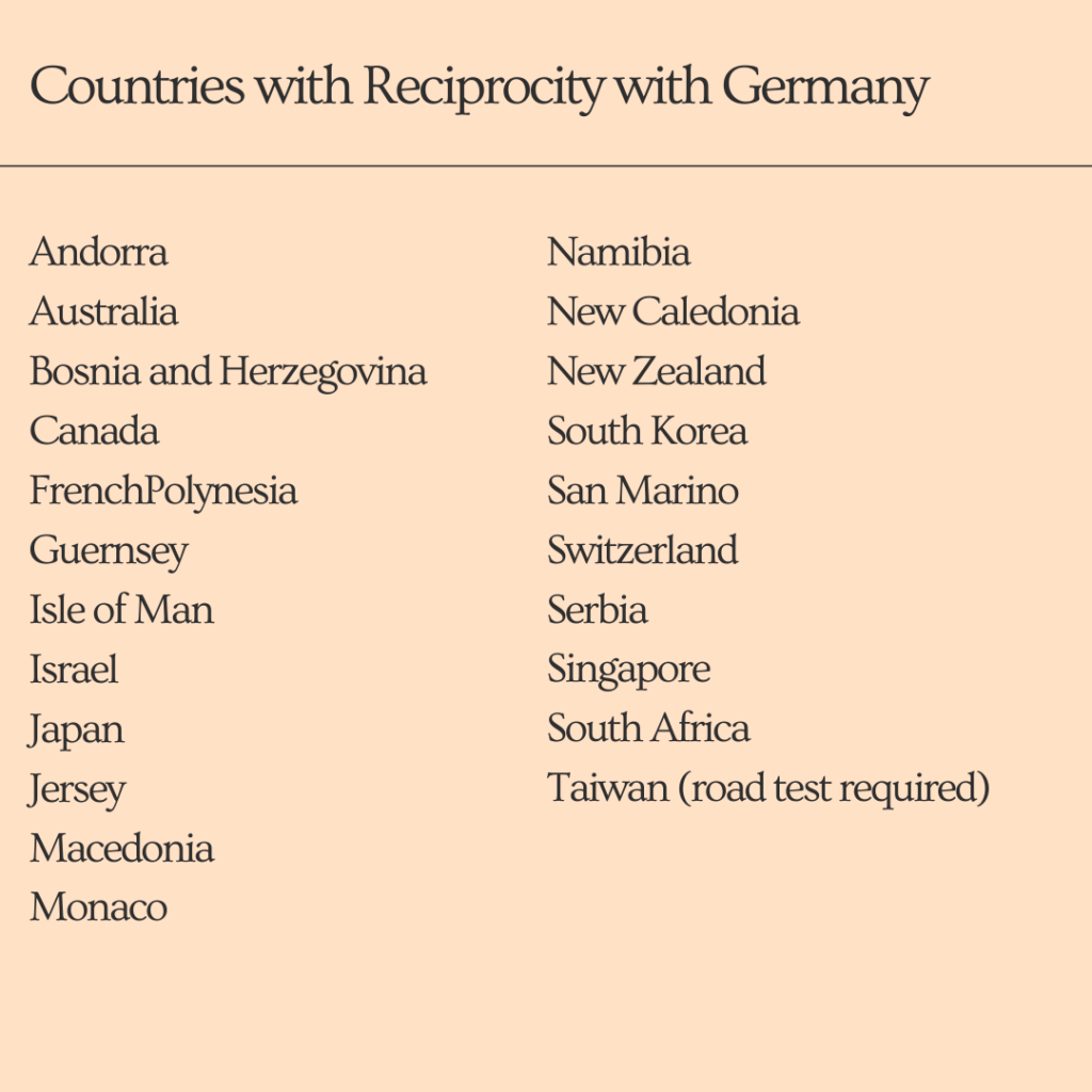 Countries with Reciprocity with Germany